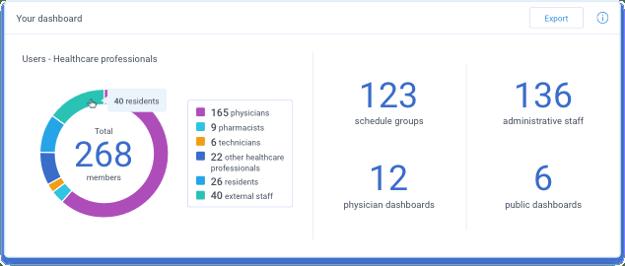 Big Data Hospital PetalMD.png