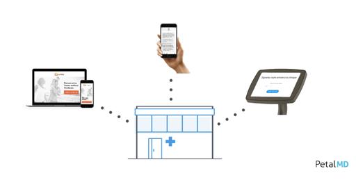 PetalMD technologie clinique médicale.png
