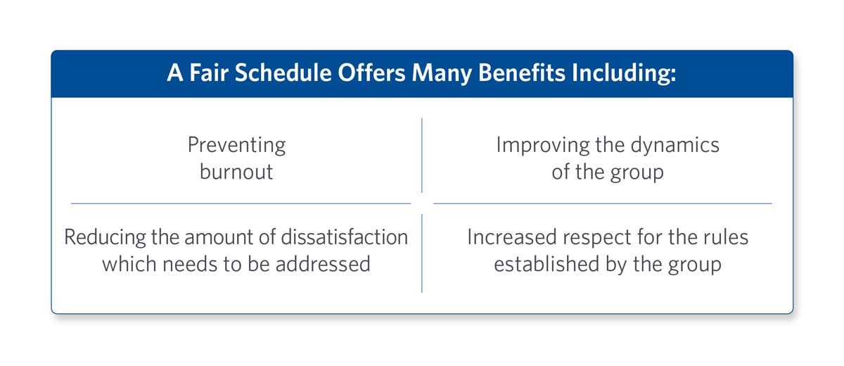 Fair Schedule Benefits