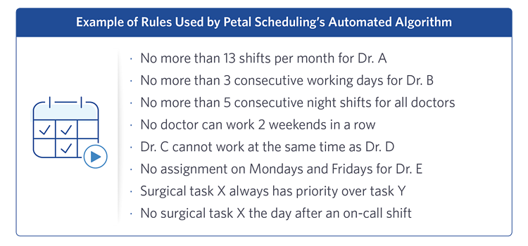 Rules used by Petal Scheduling's Automated Algorithm