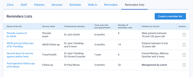 Generating priority appointment lists for specialized medical clinics