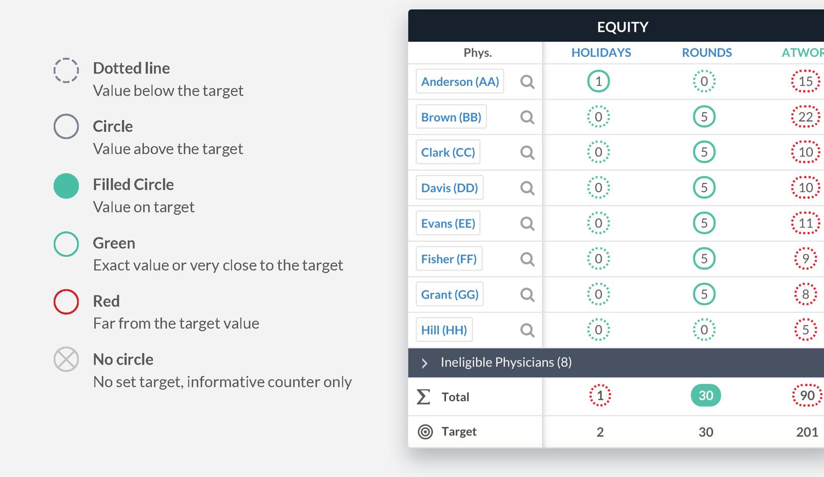 planner equity schedule